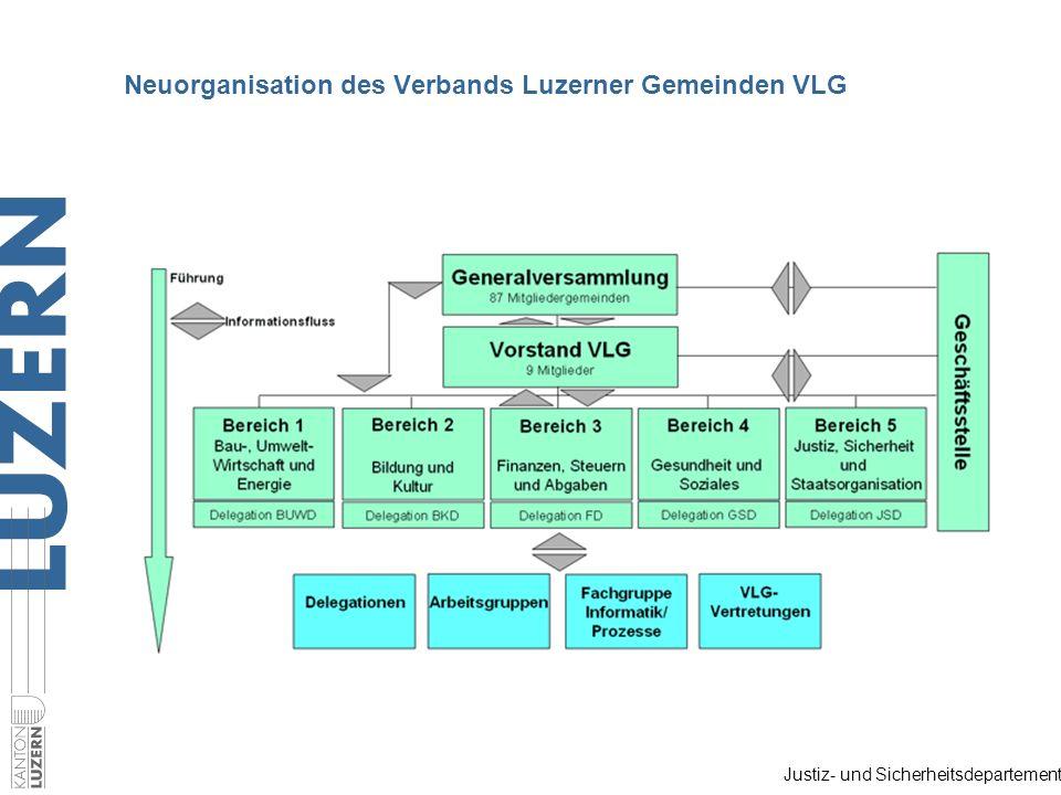 Justiz- und Sicherheitsdepartement Neuorganisation des Verbands Luzerner Gemeinden VLG