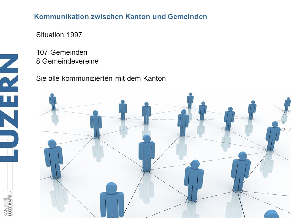 Justiz- und Sicherheitsdepartement Situation 1997 107 Gemeinden 8 Gemeindevereine Sie alle kommunizierten mit dem Kanton Kommunikation zwischen Kanton