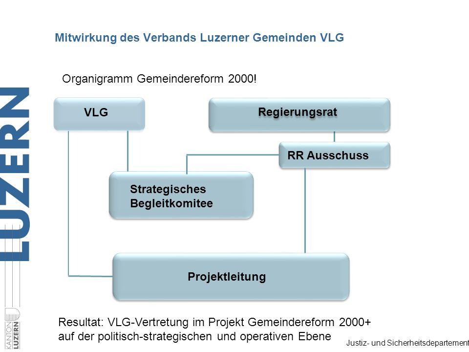 Justiz- und Sicherheitsdepartement Resultat: VLG-Vertretung im Projekt Gemeindereform 2000+ auf der politisch-strategischen und operativen Ebene Mitwi