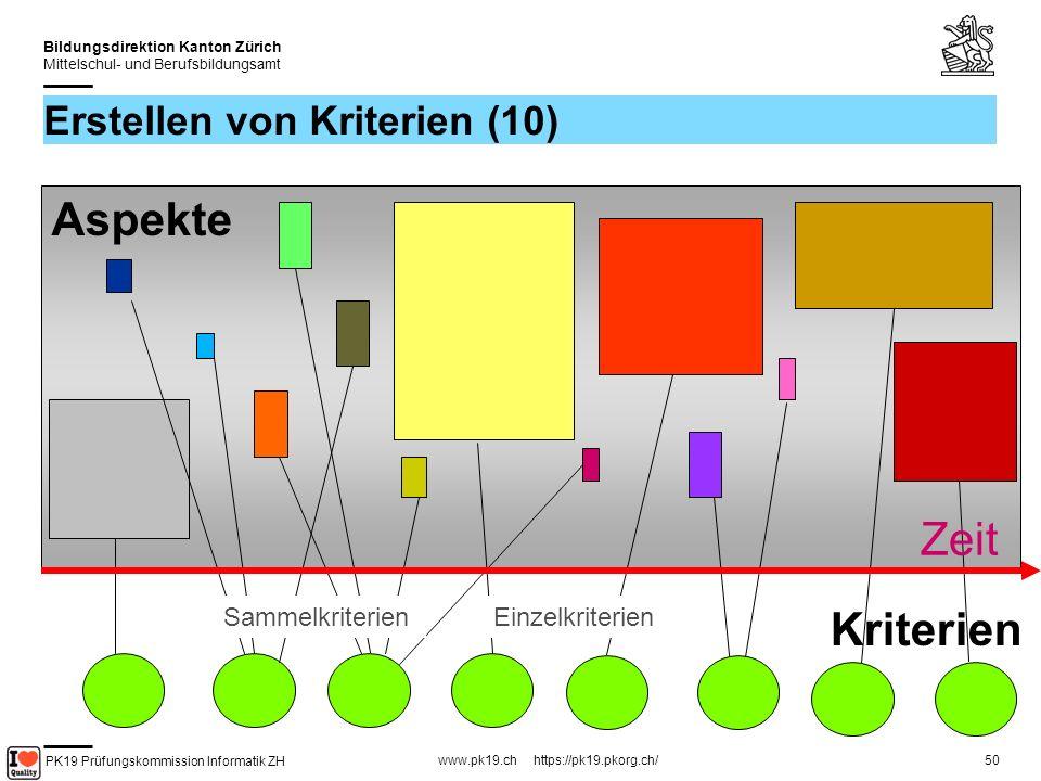 PK19 Prüfungskommission Informatik ZH www.pk19.ch https://pk19.pkorg.ch/ Bildungsdirektion Kanton Zürich Mittelschul- und Berufsbildungsamt 50 Erstellen von Kriterien (10) Kriterien Aspekte Zeit SammelkriterienEinzelkriterien