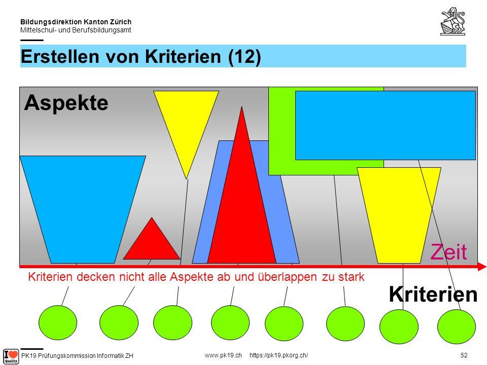 PK19 Prüfungskommission Informatik ZH www.pk19.ch https://pk19.pkorg.ch/ Bildungsdirektion Kanton Zürich Mittelschul- und Berufsbildungsamt 52 Erstellen von Kriterien (12) Kriterien Aspekte Zeit Kriterien decken nicht alle Aspekte ab und überlappen zu stark