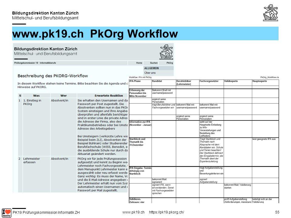 PK19 Prüfungskommission Informatik ZH www.pk19.ch https://pk19.pkorg.ch/ Bildungsdirektion Kanton Zürich Mittelschul- und Berufsbildungsamt 55 www.pk19.ch PkOrg Workflow