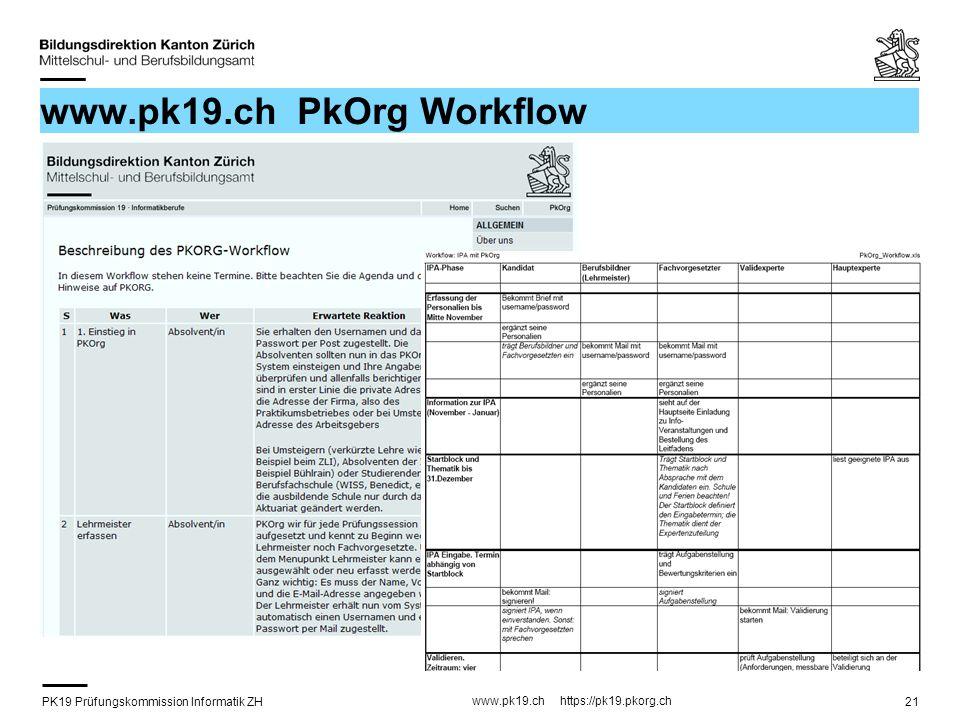 PK19 Prüfungskommission Informatik ZH www.pk19.ch https://pk19.pkorg.ch 21 www.pk19.ch PkOrg Workflow