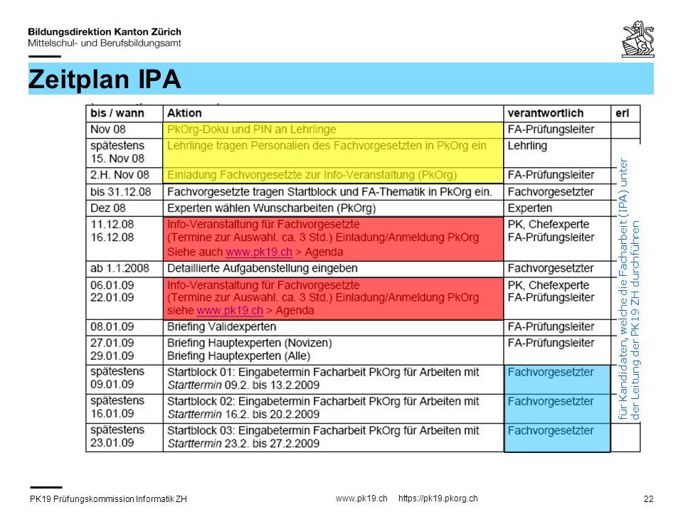 PK19 Prüfungskommission Informatik ZH www.pk19.ch https://pk19.pkorg.ch 22 Zeitplan IPA für Kandidaten, welche die Facharbeit (IPA) unter der Leitung