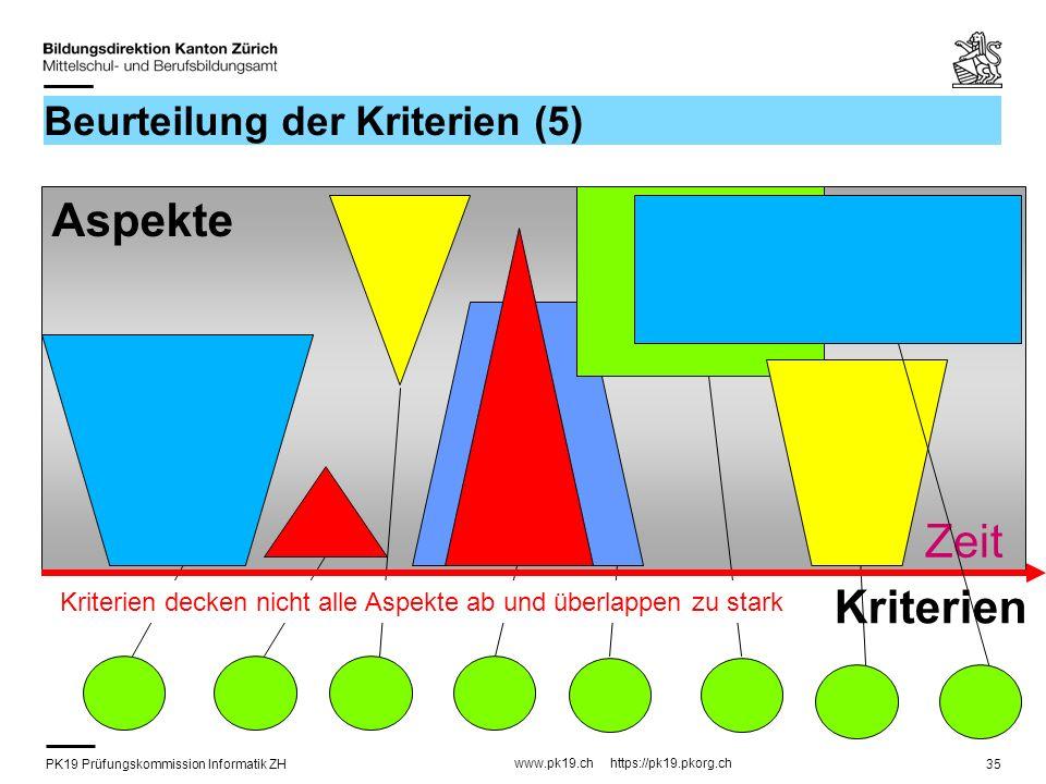 PK19 Prüfungskommission Informatik ZH www.pk19.ch https://pk19.pkorg.ch 35 Kriterien Aspekte Zeit Kriterien decken nicht alle Aspekte ab und überlappe
