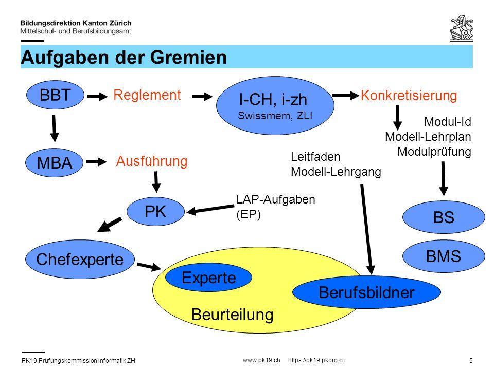 PK19 Prüfungskommission Informatik ZH www.pk19.ch https://pk19.pkorg.ch 5 Aufgaben der Gremien Reglement BBT MBA I-CH, i-zh Swissmem, ZLI Ausführung C