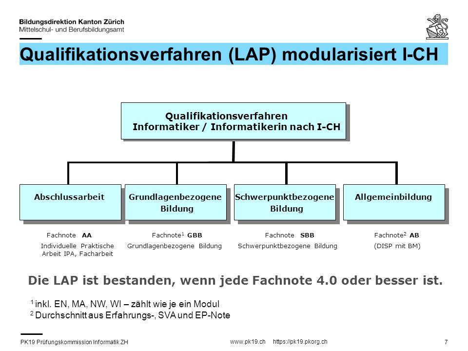 PK19 Prüfungskommission Informatik ZH www.pk19.ch https://pk19.pkorg.ch 7 Qualifikationsverfahren (LAP) modularisiert I-CH Fachnote 1 GBB Lehrabschlus