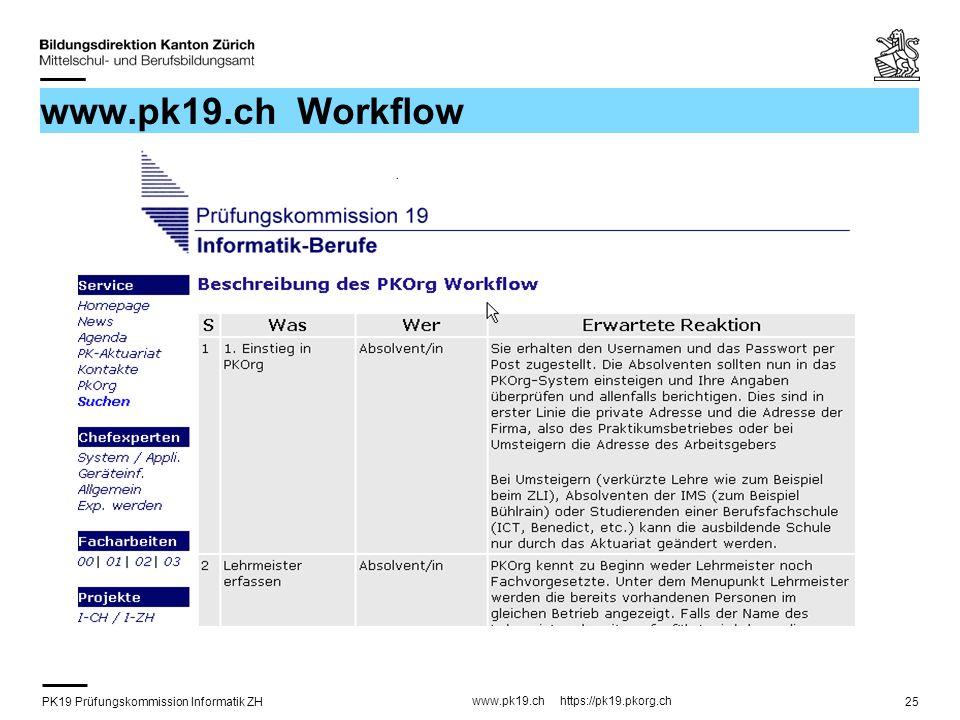 PK19 Prüfungskommission Informatik ZH www.pk19.ch https://pk19.pkorg.ch 25 www.pk19.ch Workflow