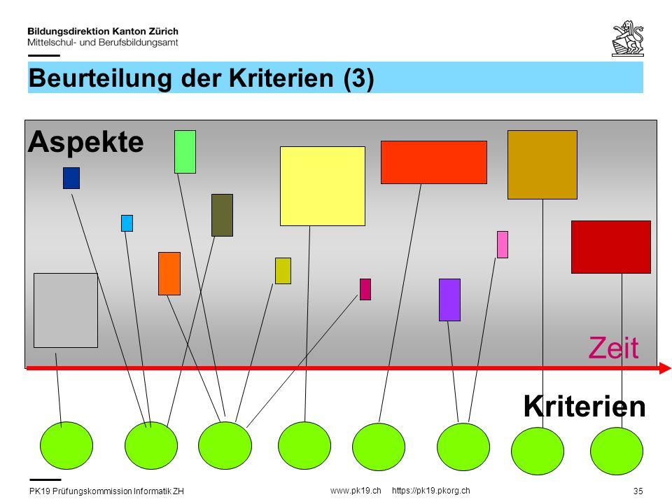 PK19 Prüfungskommission Informatik ZH www.pk19.ch https://pk19.pkorg.ch 35 Kriterien Aspekte Zeit Beurteilung der Kriterien (3)