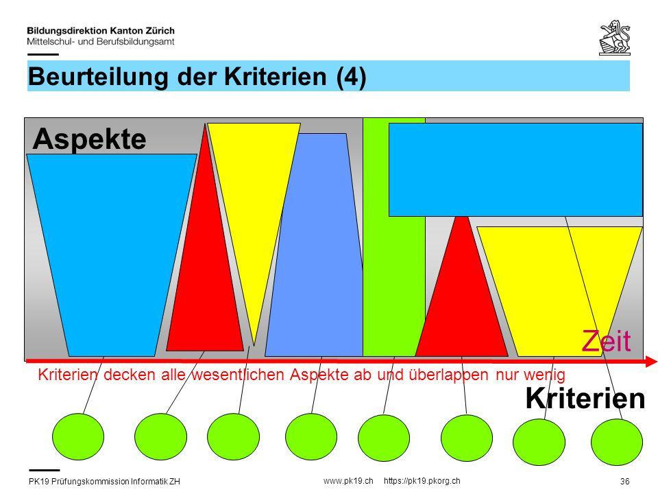 PK19 Prüfungskommission Informatik ZH www.pk19.ch https://pk19.pkorg.ch 36 Kriterien Aspekte Kriterien decken alle wesentlichen Aspekte ab und überlappen nur wenig Zeit Beurteilung der Kriterien (4)