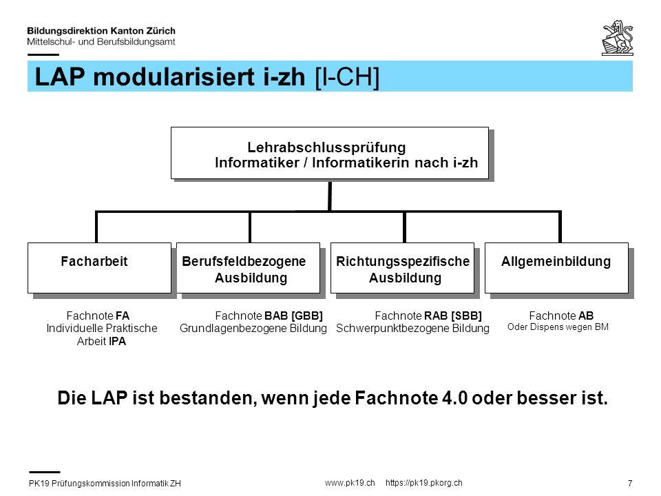 PK19 Prüfungskommission Informatik ZH www.pk19.ch https://pk19.pkorg.ch 28 Facharbeit: Bericht (2) Projektmanagement.