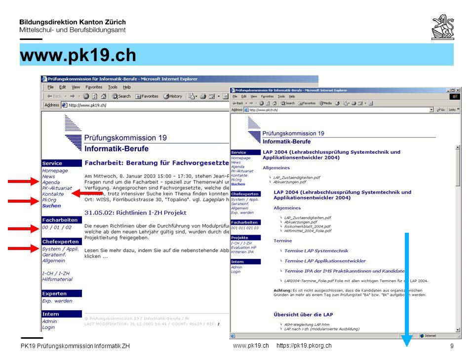 PK19 Prüfungskommission Informatik ZH www.pk19.ch https://pk19.pkorg.ch 20 Facharbeit: Themensuche Schlechte Erfahrungen.