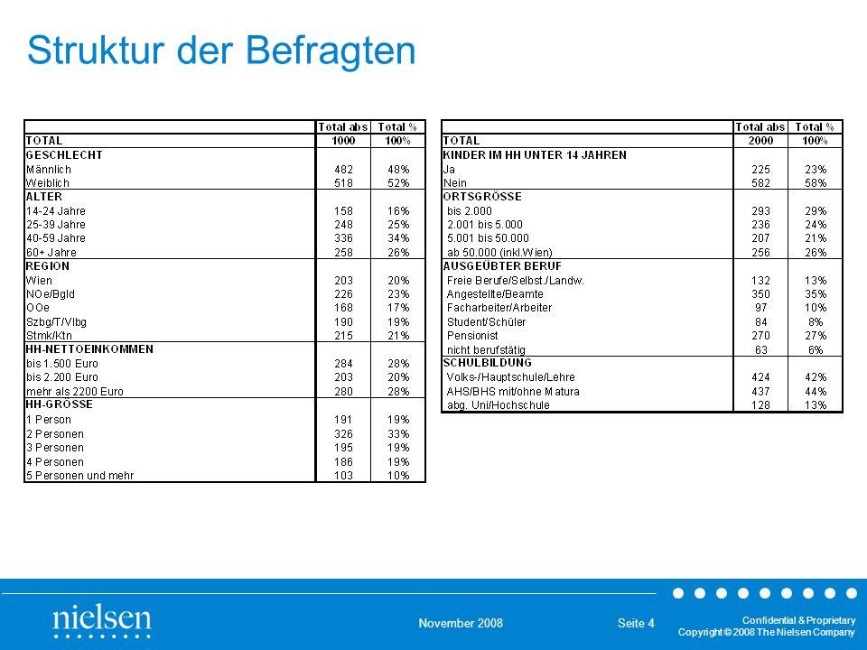November 2008 Confidential & Proprietary Copyright © 2008 The Nielsen Company Seite 4 Struktur der Befragten