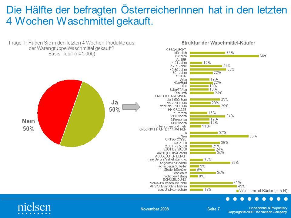 November 2008 Confidential & Proprietary Copyright © 2008 The Nielsen Company Seite 7 Die Hälfte der befragten ÖsterreicherInnen hat in den letzten 4 Wochen Waschmittel gekauft.