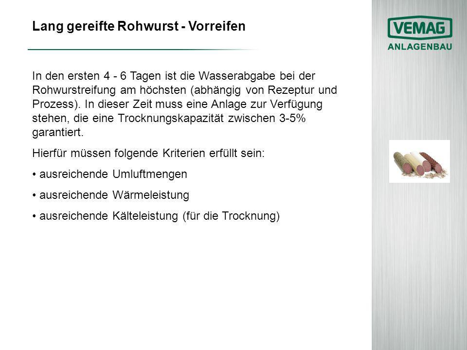 Lang gereifte Rohwurst - Vorreifen In den ersten 4 - 6 Tagen ist die Wasserabgabe bei der Rohwurstreifung am höchsten (abhängig von Rezeptur und Prozess).