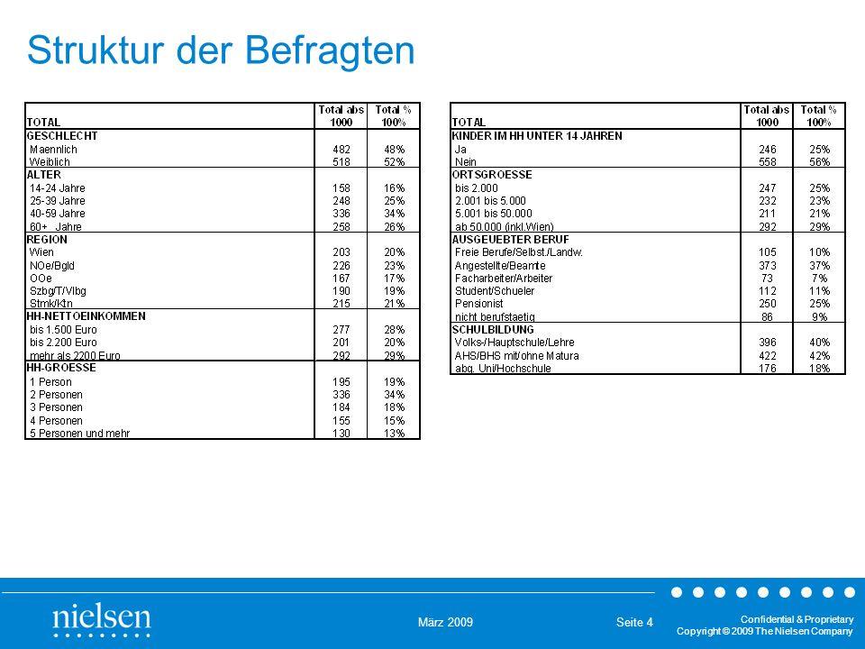März 2009 Confidential & Proprietary Copyright © 2009 The Nielsen Company Seite 4 Struktur der Befragten