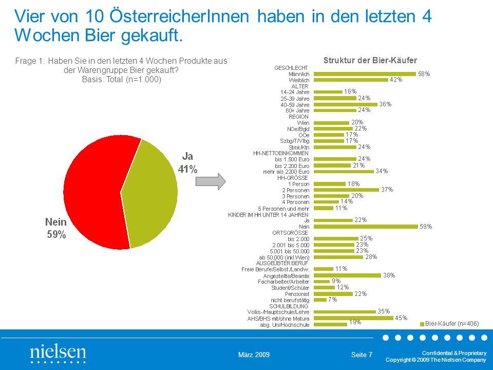 März 2009 Confidential & Proprietary Copyright © 2009 The Nielsen Company Seite 7 Vier von 10 ÖsterreicherInnen haben in den letzten 4 Wochen Bier gekauft.