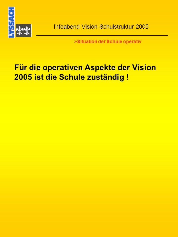 Infoabend Vision Schulstruktur 2005 Situation der Schule operativ Für die operativen Aspekte der Vision 2005 ist die Schule zuständig !