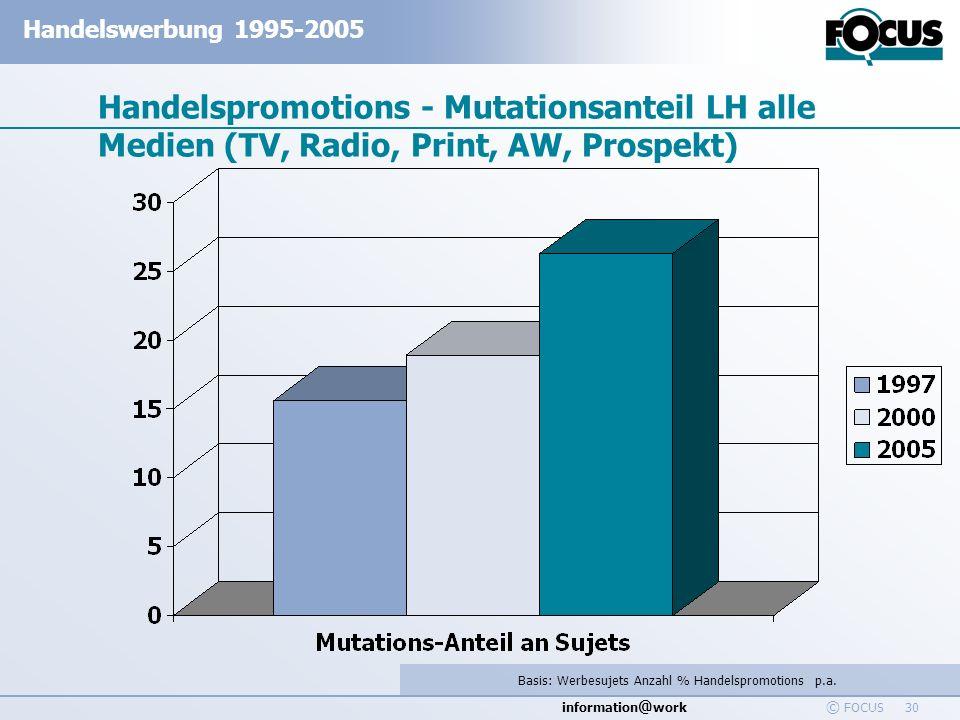 information @ work Handelswerbung 1995-2005 © FOCUS 30 Handelspromotions - Mutationsanteil LH alle Medien (TV, Radio, Print, AW, Prospekt) Basis: Werb