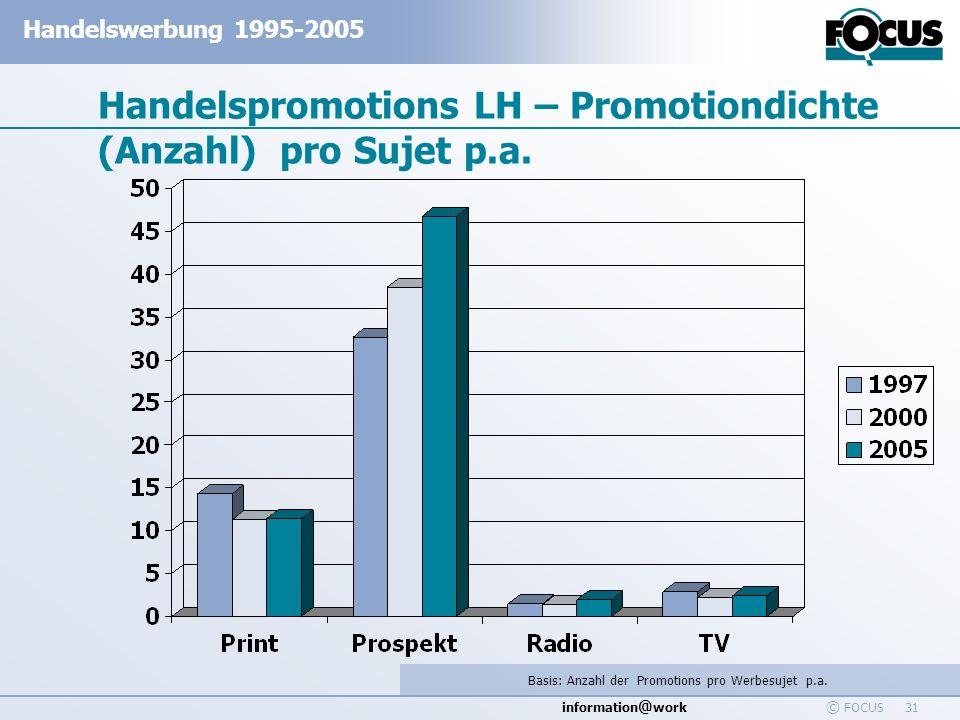 information @ work Handelswerbung 1995-2005 © FOCUS 31 Handelspromotions LH – Promotiondichte (Anzahl) pro Sujet p.a. Basis: Anzahl der Promotions pro