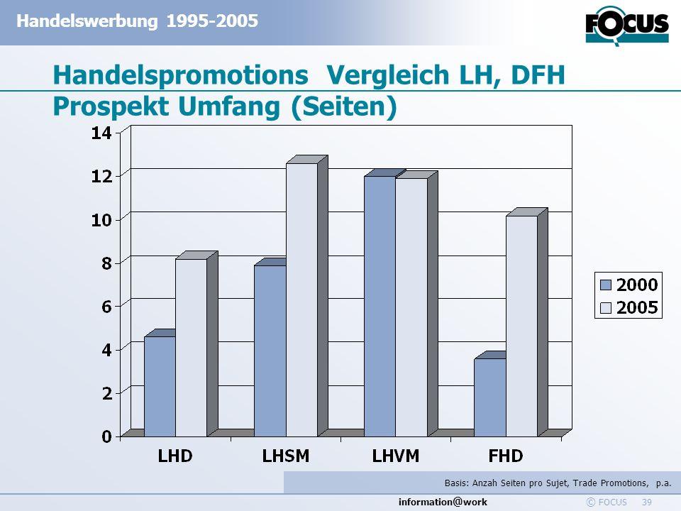 information @ work Handelswerbung 1995-2005 © FOCUS 39 Handelspromotions Vergleich LH, DFH Prospekt Umfang (Seiten) Basis: Anzah Seiten pro Sujet, Tra