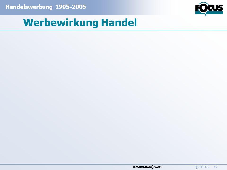 information @ work Handelswerbung 1995-2005 © FOCUS 47 Werbewirkung Handel