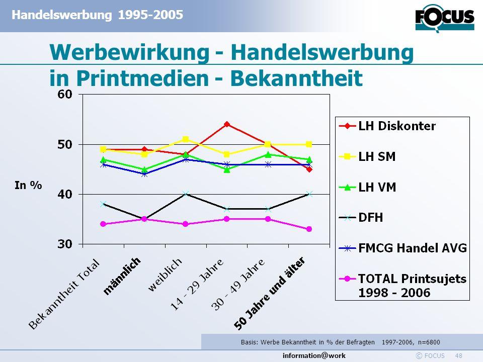 information @ work Handelswerbung 1995-2005 © FOCUS 48 Werbewirkung - Handelswerbung in Printmedien - Bekanntheit Basis: Werbe Bekanntheit in % der Be