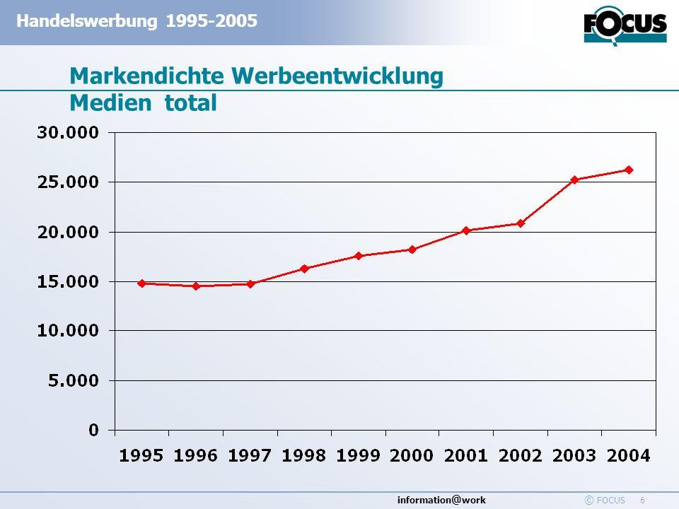 information @ work Handelswerbung 1995-2005 © FOCUS 6 Markendichte Werbeentwicklung Medien total