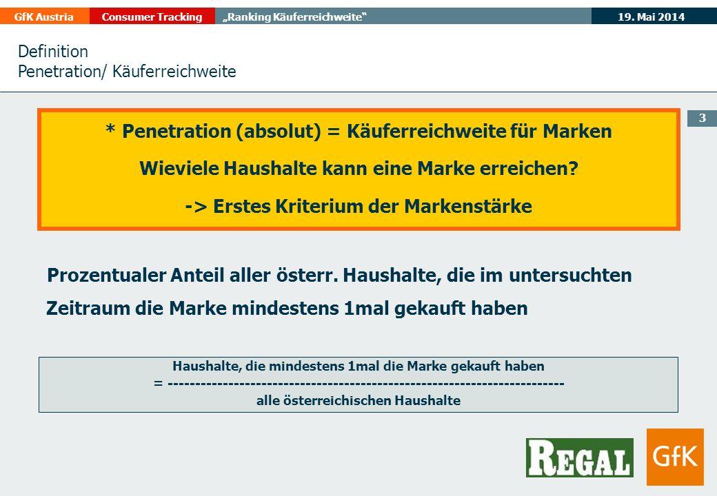 19. Mai 2014GfK AustriaConsumer TrackingRanking Käuferreichweite 3 * Penetration (absolut) = Käuferreichweite für Marken Wieviele Haushalte kann eine