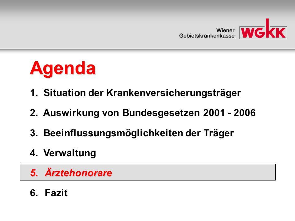 Agenda 1. Situation der Krankenversicherungsträger 2. Auswirkung von Bundesgesetzen 2001 - 2006 3. Beeinflussungsmöglichkeiten der Träger 4. Verwaltun