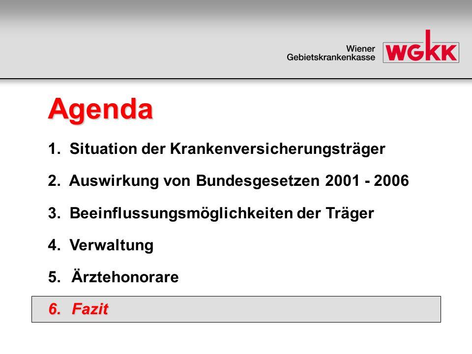 Agenda 1. Situation der Krankenversicherungsträger 2.