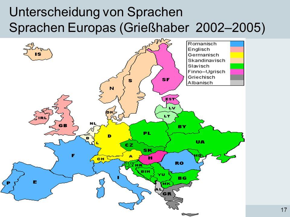 Prof. Dr. Claudia VilligerSprachwissenschaftliche Grundlagen des Textens17 Unterscheidung von Sprachen Sprachen Europas (Grießhaber 2002–2005)