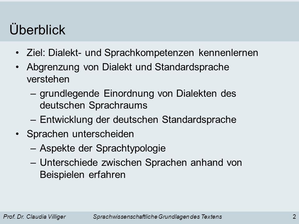 Prof. Dr. Claudia VilligerSprachwissenschaftliche Grundlagen des Textens2 Überblick Ziel: Dialekt- und Sprachkompetenzen kennenlernen Abgrenzung von D