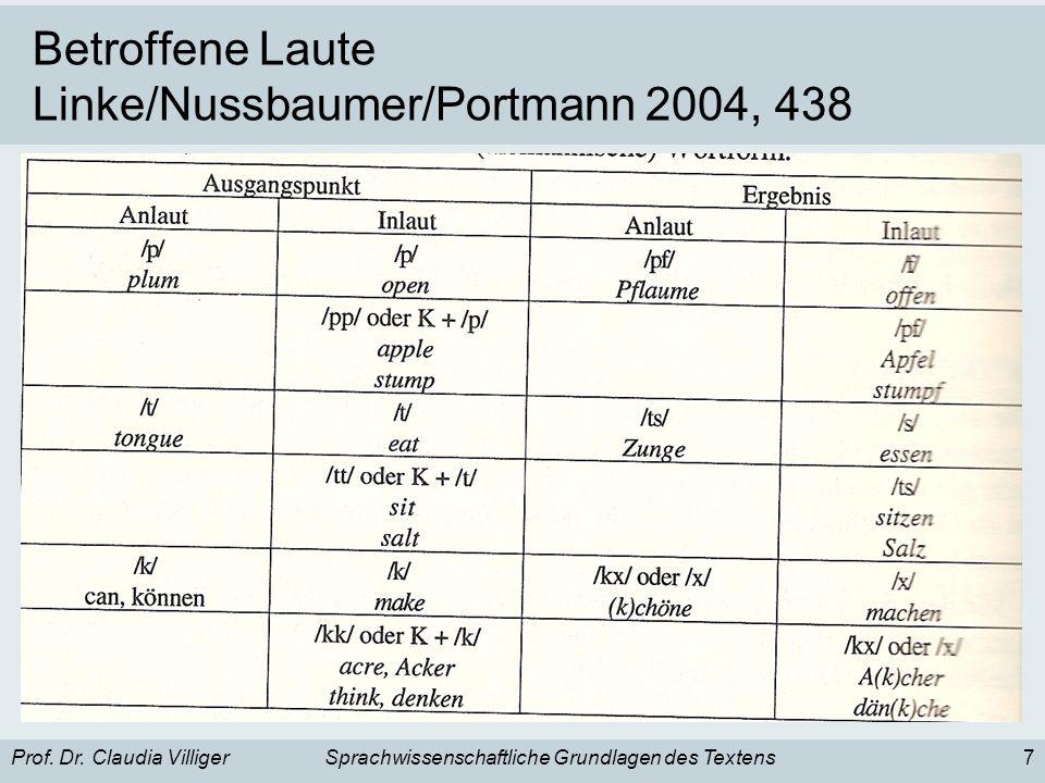 Prof. Dr. Claudia VilligerSprachwissenschaftliche Grundlagen des Textens7 Betroffene Laute Linke/Nussbaumer/Portmann 2004, 438