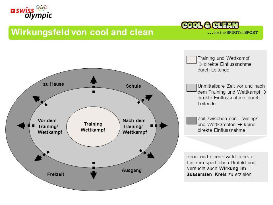 Wirkungsfeld von cool and clean Training Wettkampf Vor dem Training/ Wettkampf Nach dem Training/ Wettkampf Schule Ausgang Freizeit zu Hause Training