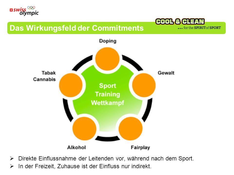Das Wirkungsfeld der Commitments Direkte Einflussnahme der Leitenden vor, während nach dem Sport. In der Freizeit, Zuhause ist der Einfluss nur indire