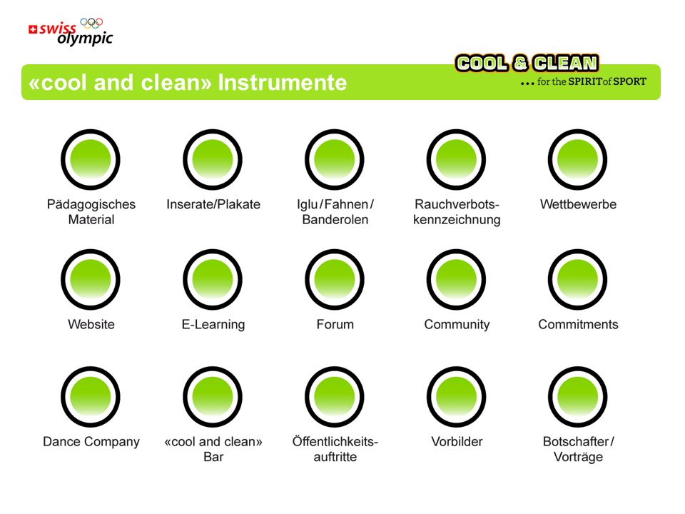 «cool and clean» Instrumente