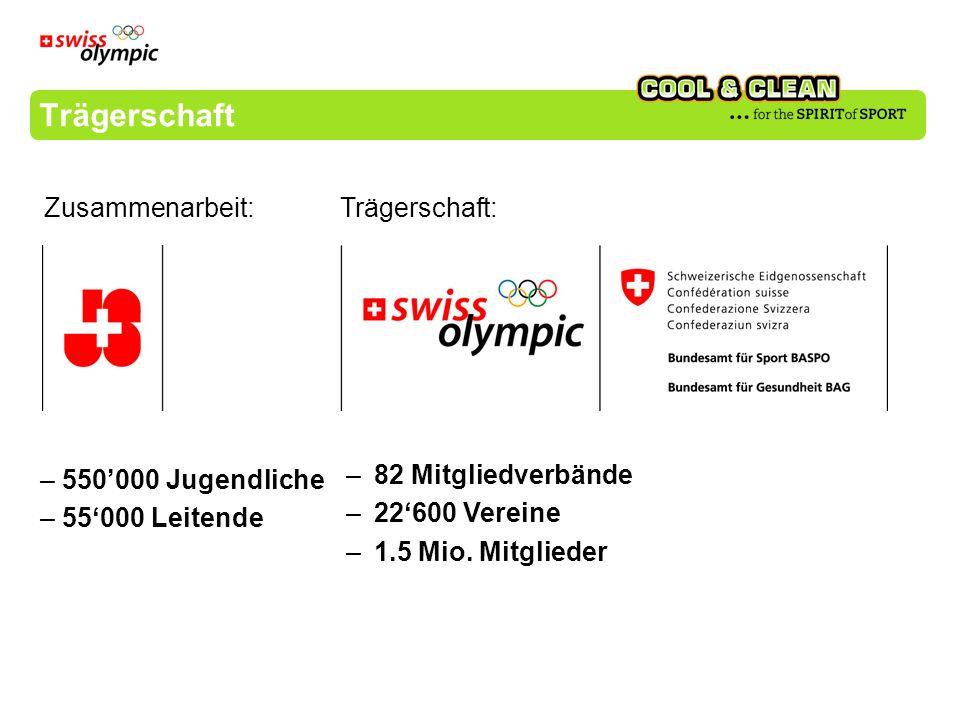 Trägerschaft Zusammenarbeit: Trägerschaft: –82 Mitgliedverbände –22600 Vereine –1.5 Mio.