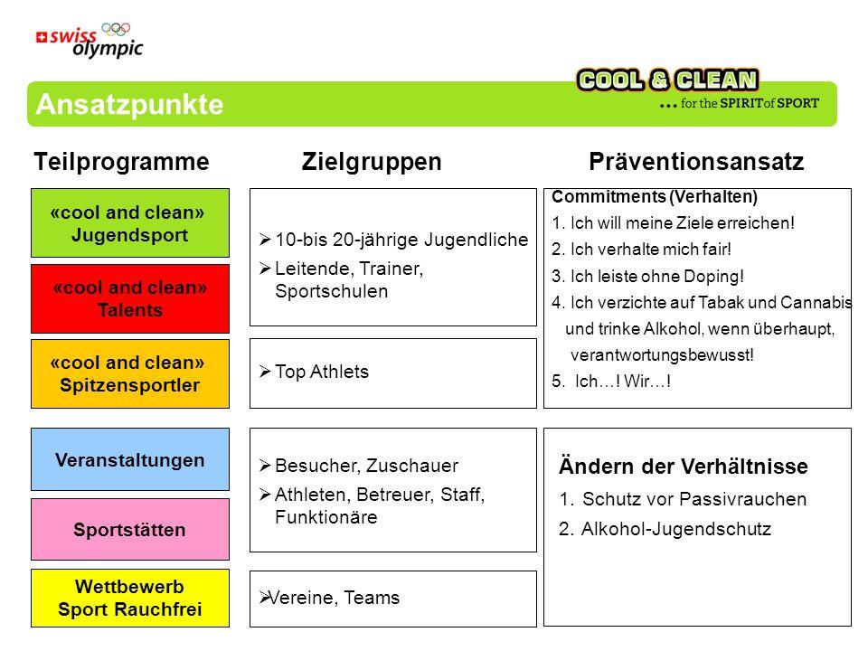 Ansatzpunkte Teilprogramme «cool and clean» Jugendsport «cool and clean» Talents «cool and clean» Spitzensportler Veranstaltungen Sportstätten 10-bis