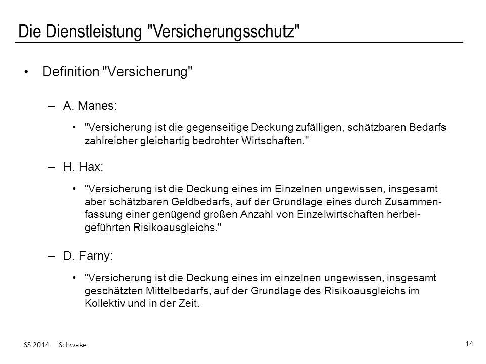 SS 2014 Schwake 14 Die Dienstleistung Versicherungsschutz Definition Versicherung –A.