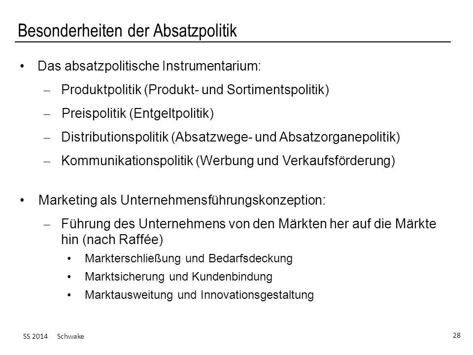 SS 2014 Schwake 28 Besonderheiten der Absatzpolitik Das absatzpolitische Instrumentarium: Produktpolitik (Produkt- und Sortimentspolitik) Preispolitik