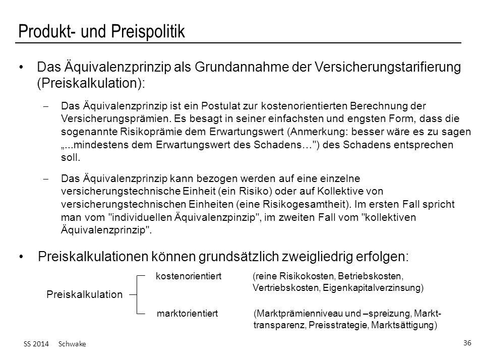 SS 2014 Schwake 36 Produkt- und Preispolitik Das Äquivalenzprinzip als Grundannahme der Versicherungstarifierung (Preiskalkulation): Das Äquivalenzprinzip ist ein Postulat zur kostenorientierten Berechnung der Versicherungsprämien.