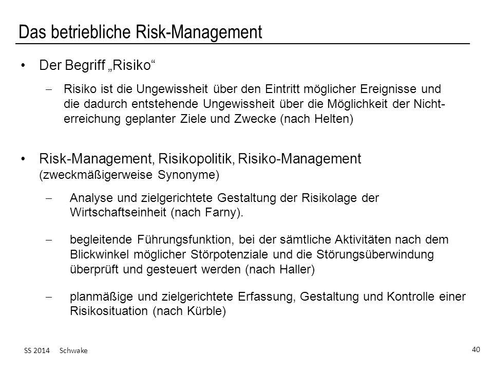 SS 2014 Schwake 40 Das betriebliche Risk-Management Der Begriff Risiko Risiko ist die Ungewissheit über den Eintritt möglicher Ereignisse und die dadurch entstehende Ungewissheit über die Möglichkeit der Nicht- erreichung geplanter Ziele und Zwecke (nach Helten) Risk-Management, Risikopolitik, Risiko-Management (zweckmäßigerweise Synonyme) Analyse und zielgerichtete Gestaltung der Risikolage der Wirtschaftseinheit (nach Farny).