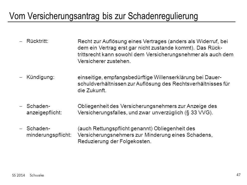 SS 2014 Schwake 47 Vom Versicherungsantrag bis zur Schadenregulierung Rücktritt: Recht zur Auflösung eines Vertrages (anders als Widerruf, bei dem ein Vertrag erst gar nicht zustande kommt).