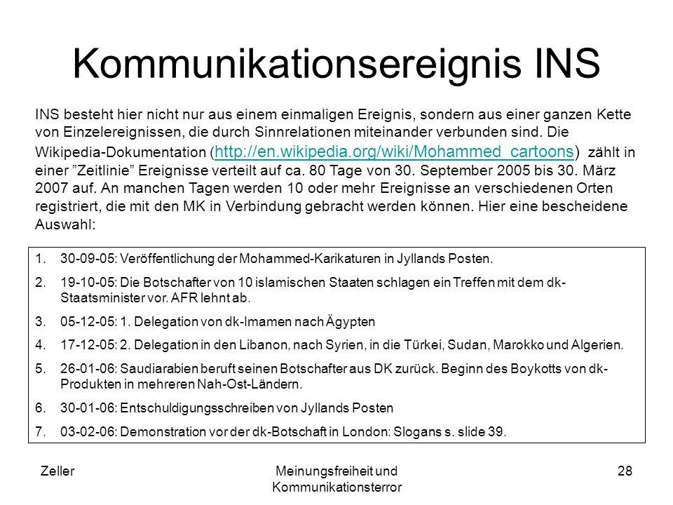 ZellerMeinungsfreiheit und Kommunikationsterror 28 Kommunikationsereignis INS 1.30-09-05: Veröffentlichung der Mohammed-Karikaturen in Jyllands Posten.