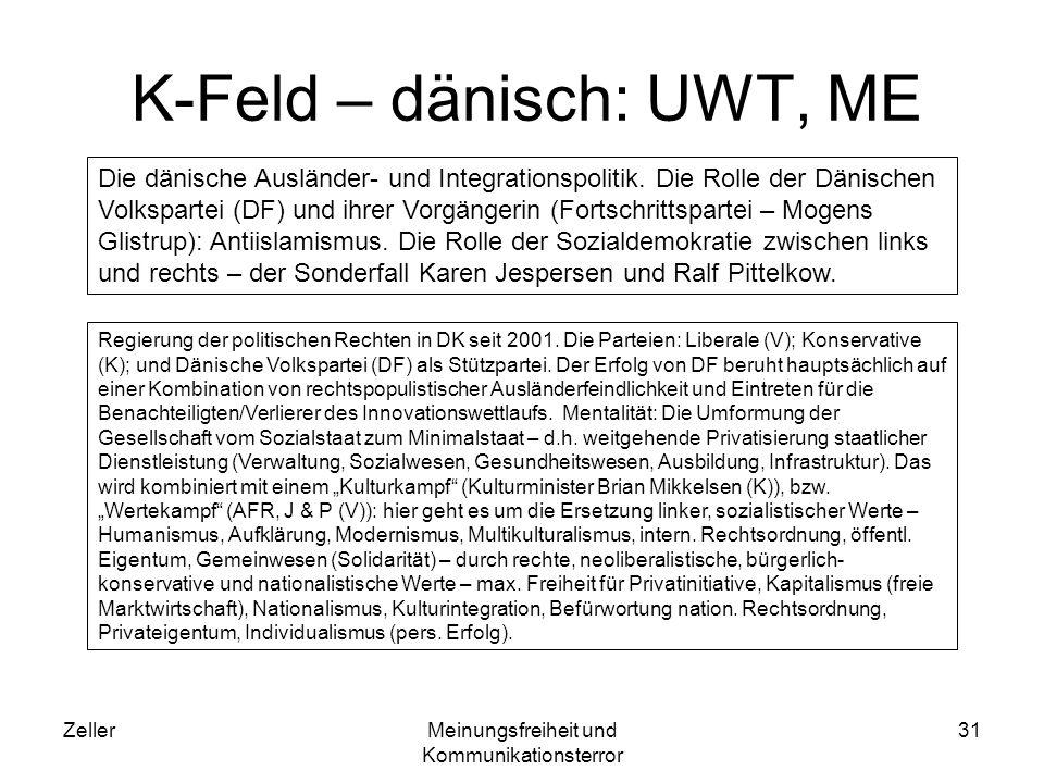 ZellerMeinungsfreiheit und Kommunikationsterror 31 K-Feld – dänisch: UWT, ME Die dänische Ausländer- und Integrationspolitik. Die Rolle der Dänischen