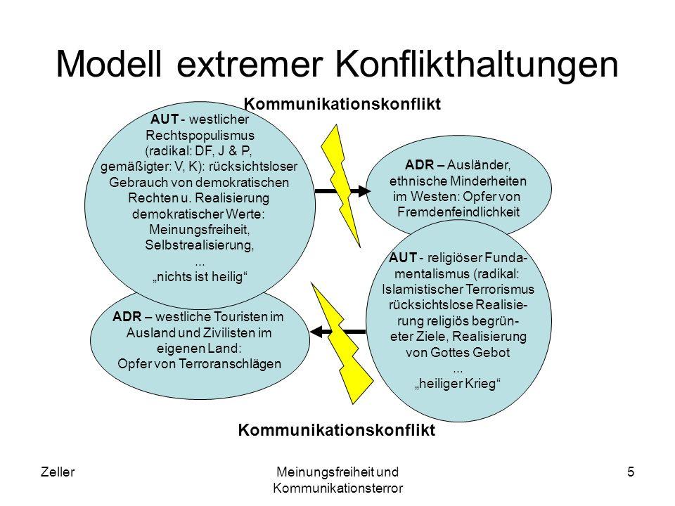 ZellerMeinungsfreiheit und Kommunikationsterror 6 Übung 1: Mentalität Versuche in Form eines Kommunikationsspiels (s.