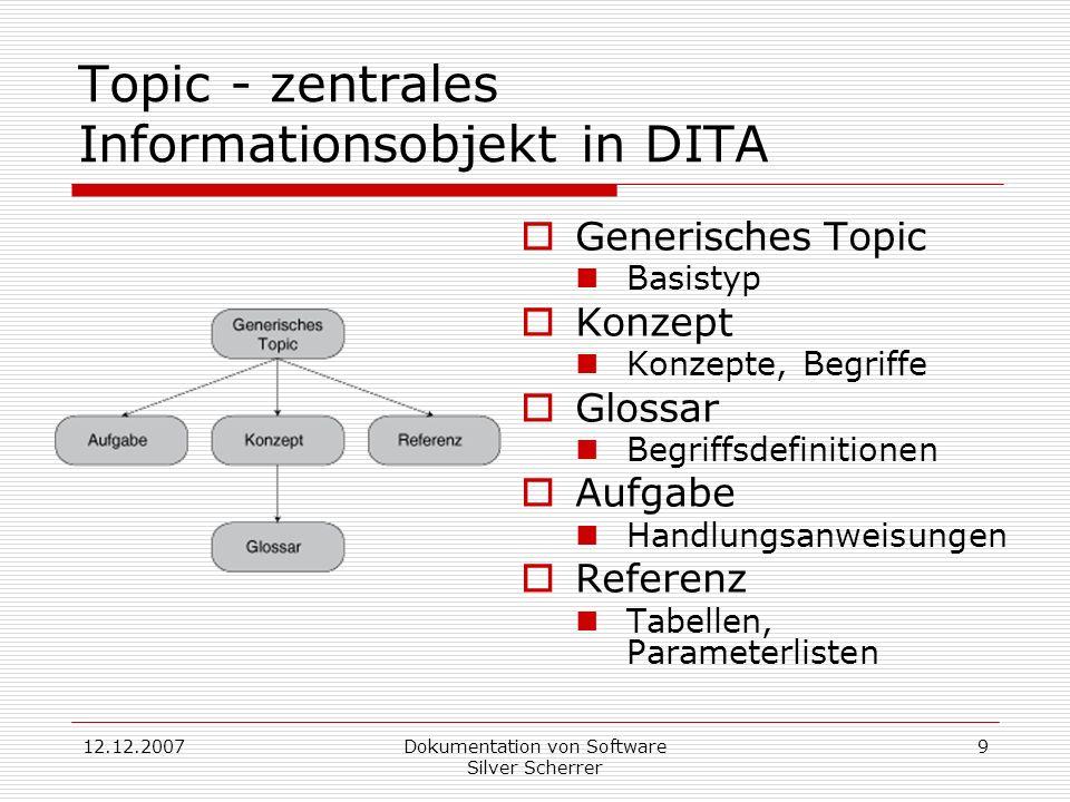 12.12.2007Dokumentation von Software Silver Scherrer 9 Topic - zentrales Informationsobjekt in DITA Generisches Topic Basistyp Konzept Konzepte, Begri