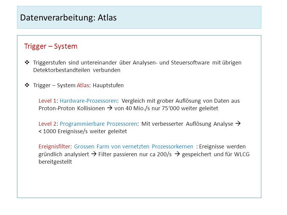 Datenverarbeitung: Atlas Trigger – System Triggerstufen sind untereinander über Analysen- und Steuersoftware mit übrigen Detektorbestandteilen verbund