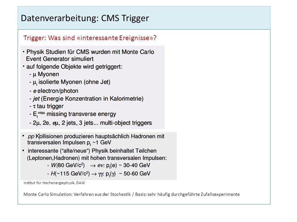 Datenverarbeitung: CMS Trigger Trigger: Was sind «interessante Ereignisse»? Institut für Hochenergiephysik, ÖAW Monte Carlo Simulation: Verfahren aus